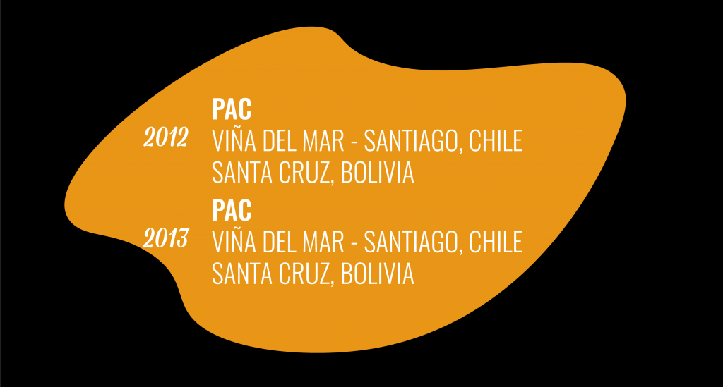 Viña del Mar – Santiago, Chile. Santa Cruz, Bolivia